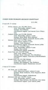 1992 Vuoden nuori viulupelimanni -kilpailun osanottajat